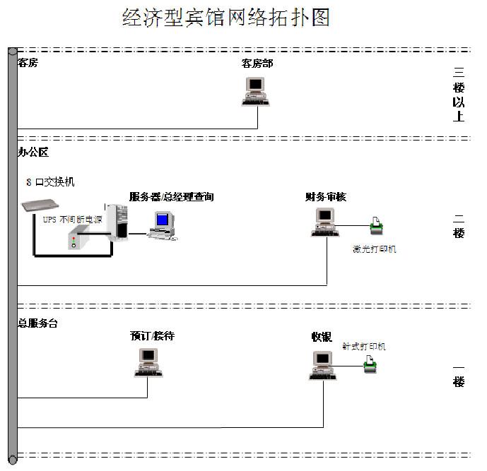 宾馆客房门卡电路安装图
